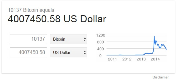 Google Bitcoin Price Again